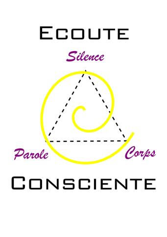 Logo Ecoute Consciente